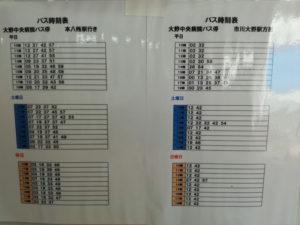 市川市市民プールのバス時刻表
