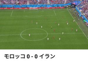 NHK2018FIFAワールドカップの戦術カメラ