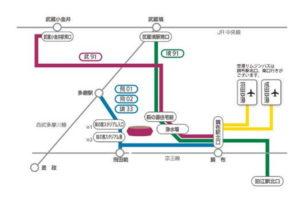 東京スタジアムからのバス移動